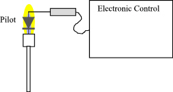 Shunt Reactor as well Robertadams likewise Generator Differential Protection System further Additional current flow diagramm  From model year 1980 moreover In ing Electrical Service Diagram. on earthing system